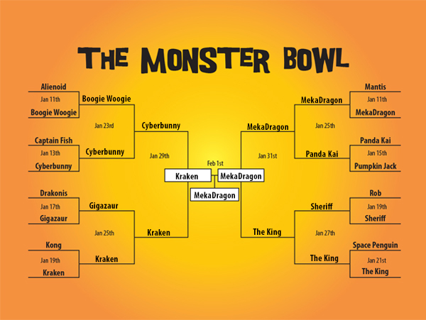 KingBowlBracket-final